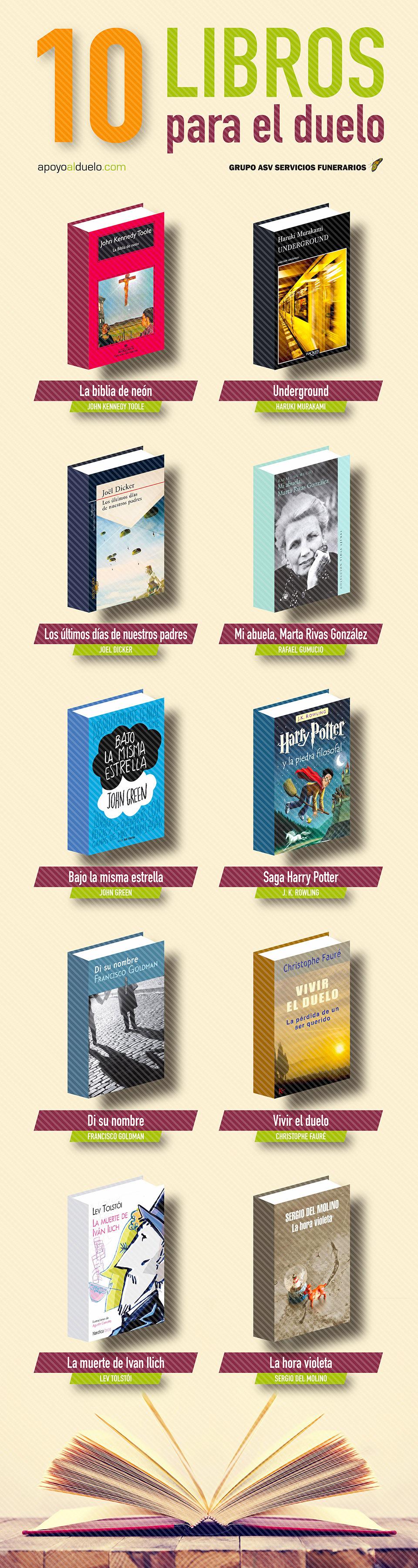 Libros Para El Duelo Diez Obras Con Las Que Aprender A Gestionar Las Emociones
